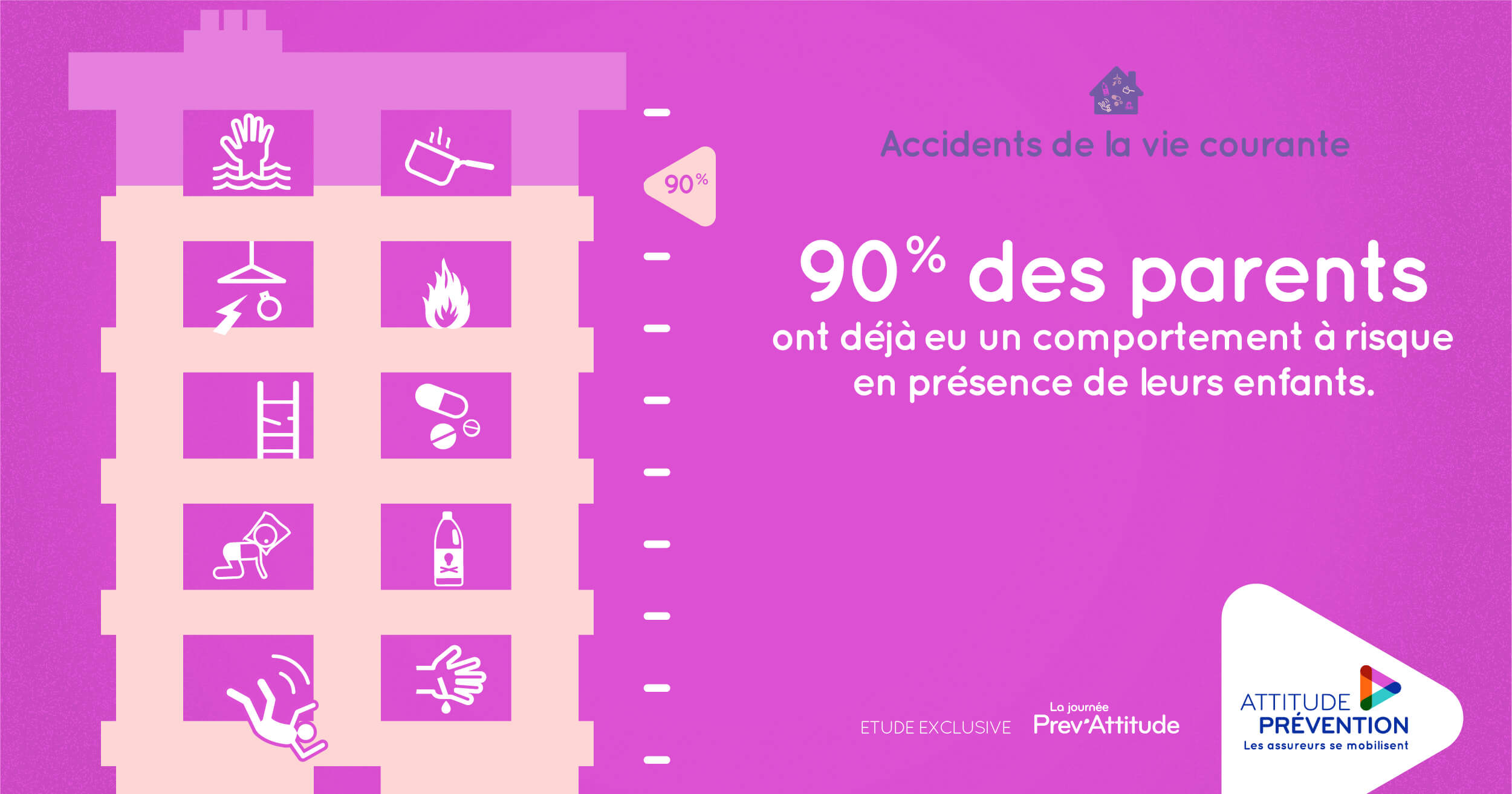 Infographie 02 Etude AcVC