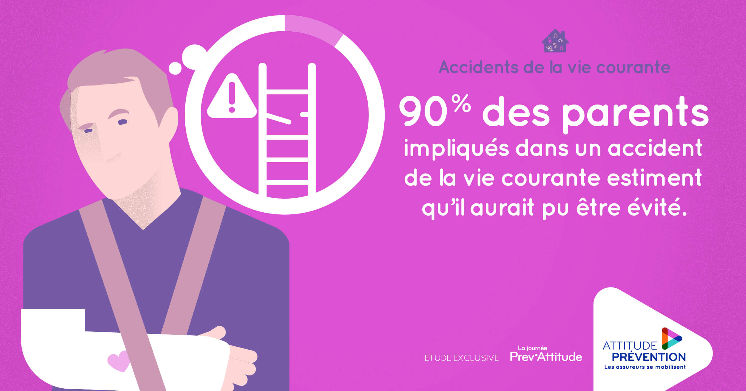 Infographie 05 Etude AcVC
