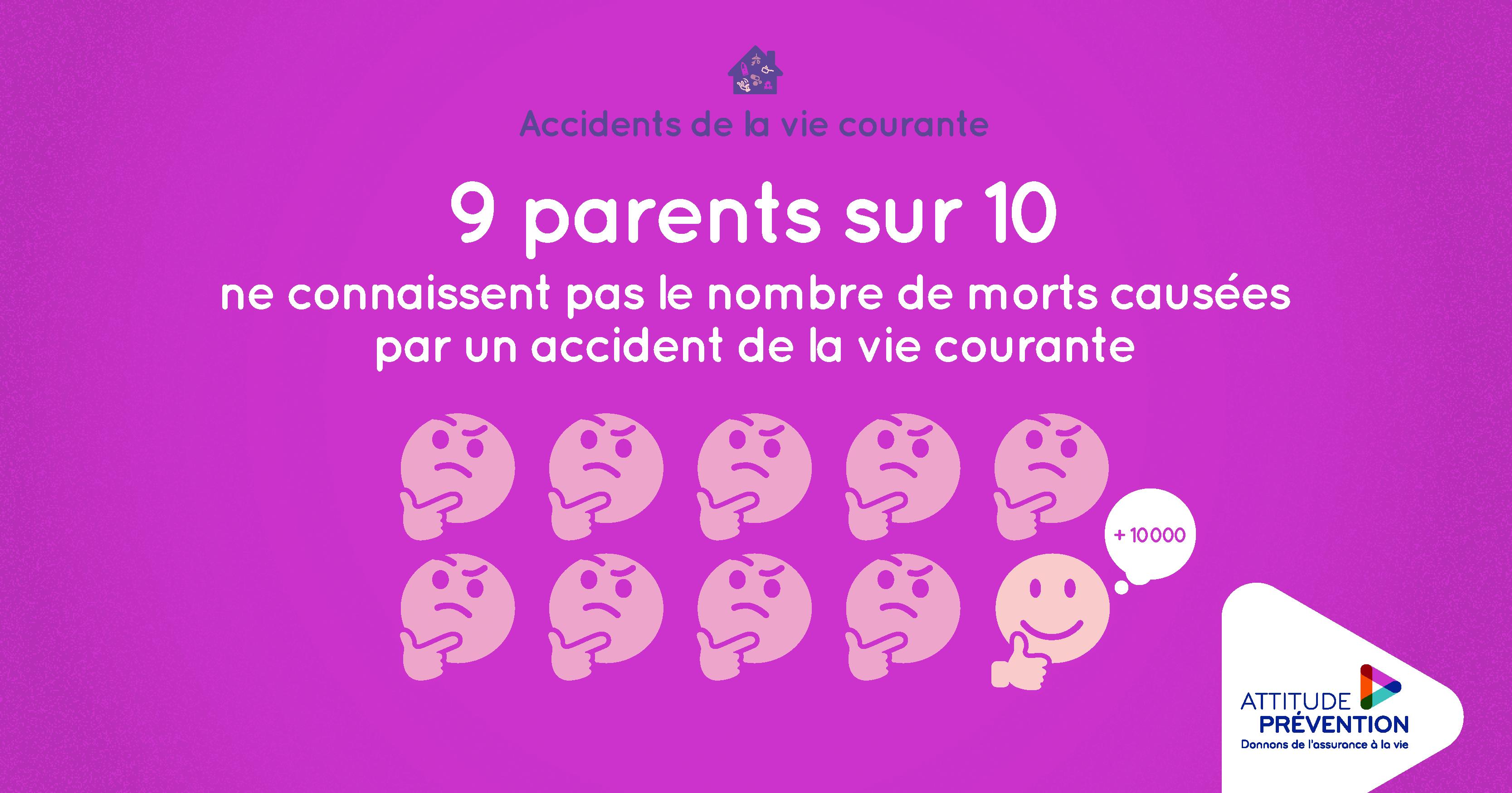 Infographie Accidents de la vie courante : 9 parents sur 10 ne connaissent pas le nombre de morts causées par un acvc