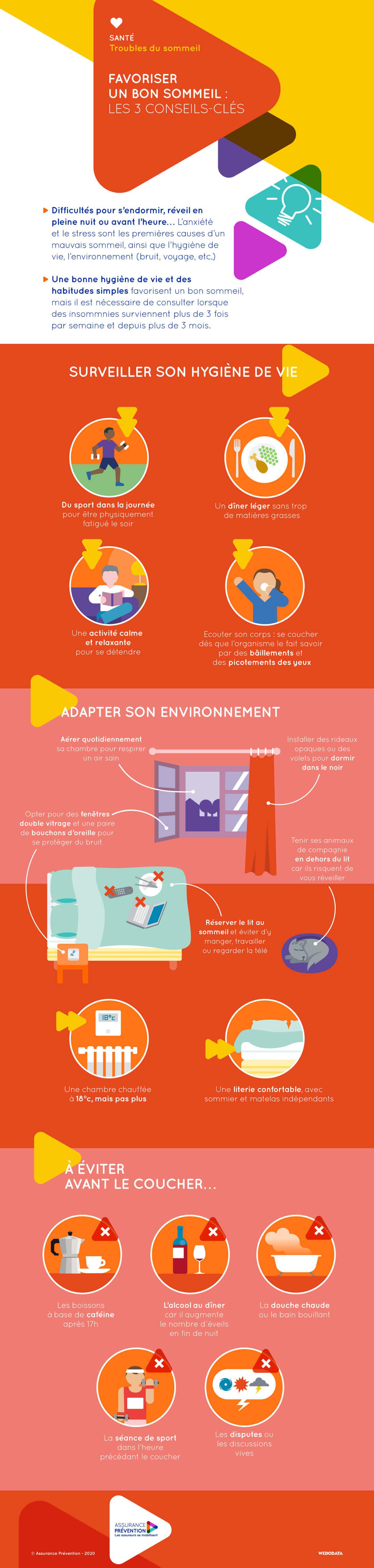 Favoriser un bon sommeil, 3 conseils clés Infographie