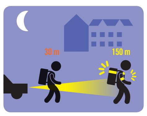 pieton nuit visibilite equipement