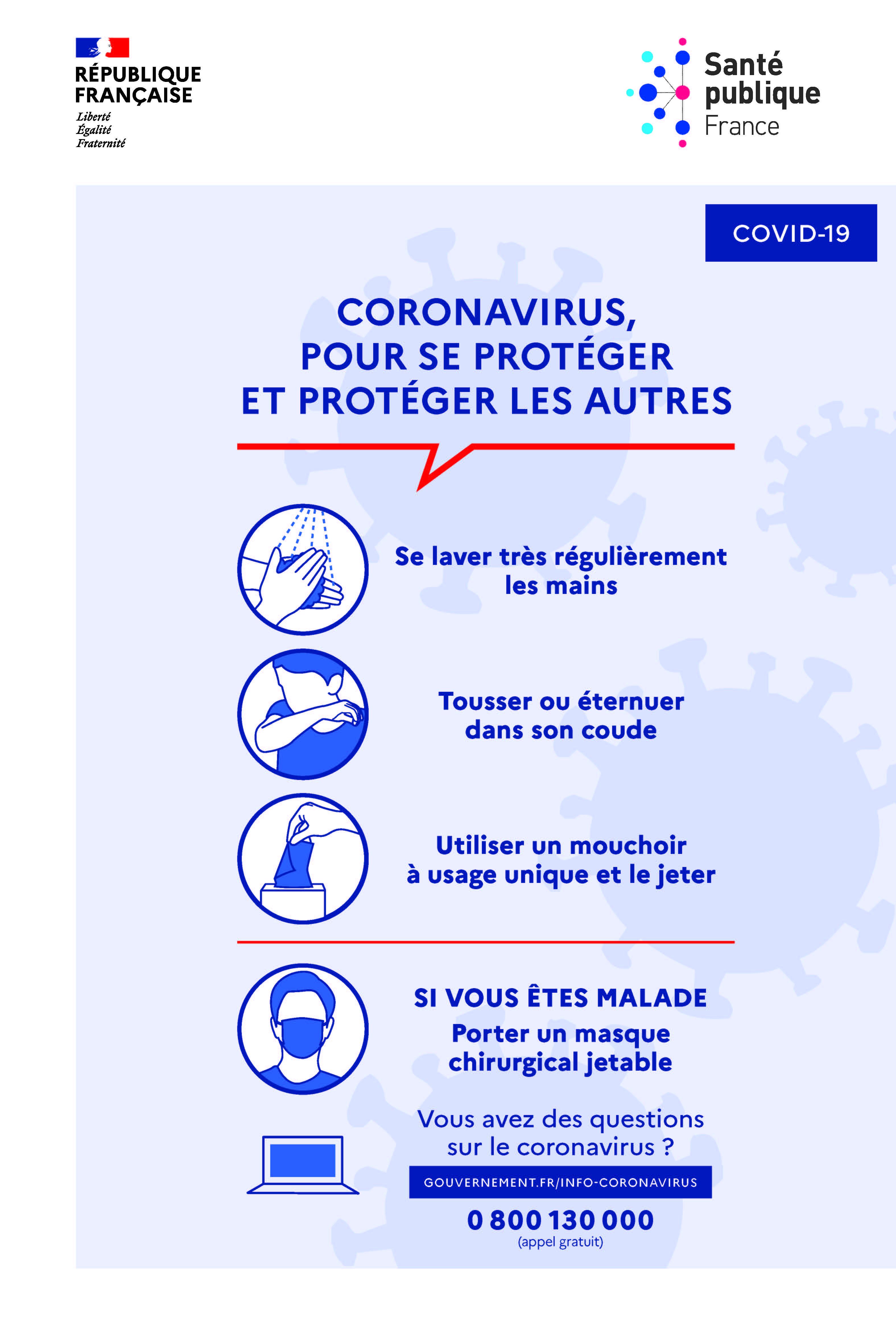 coronavirus, bons gestes