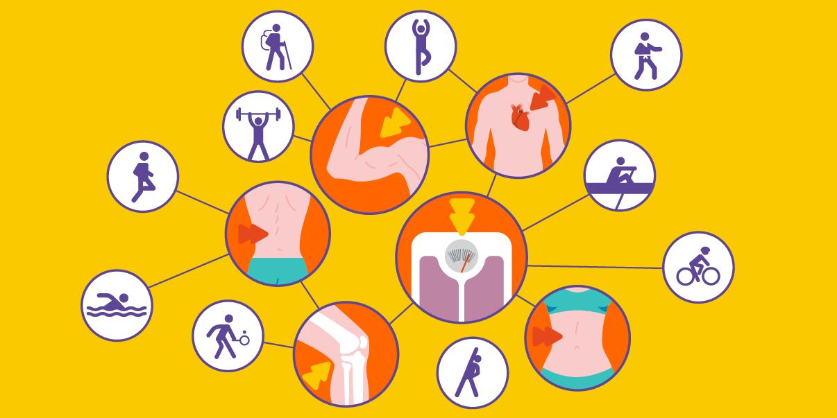 Quels sports pour quels bénéfices santé ? (infographie)